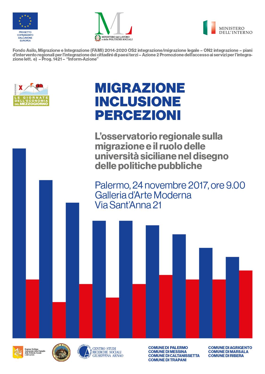 Migrazione Inclusione Percezioni
